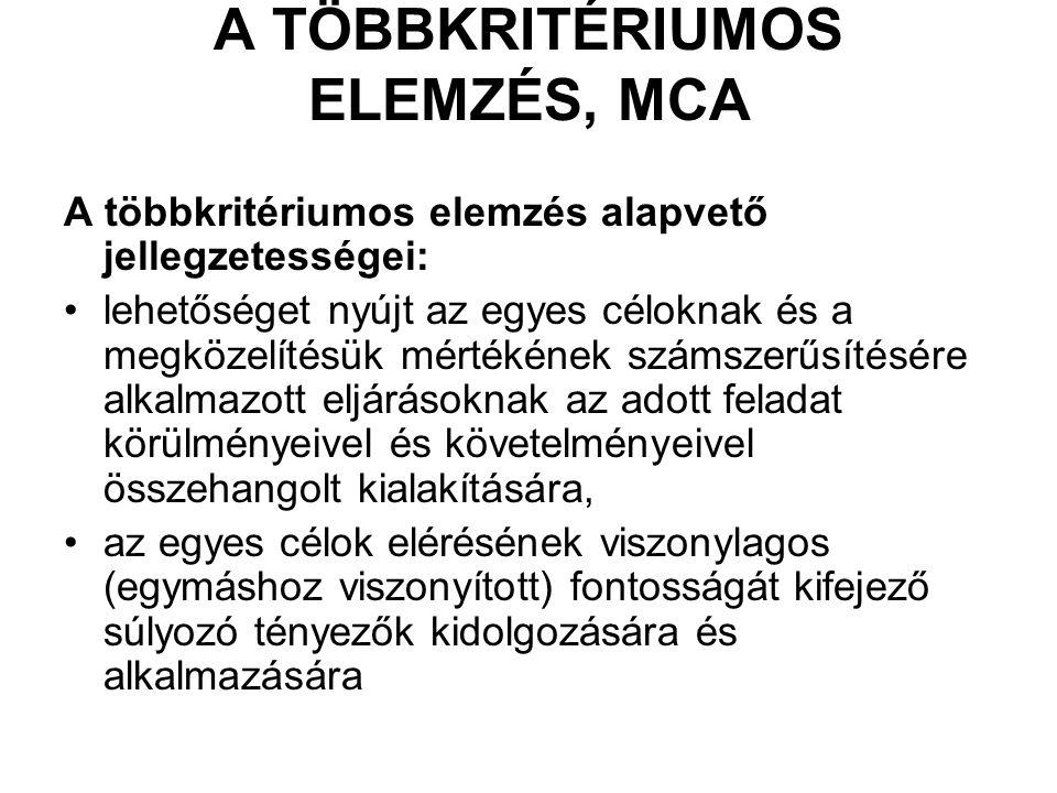 A TÖBBKRITÉRIUMOS ELEMZÉS, MCA