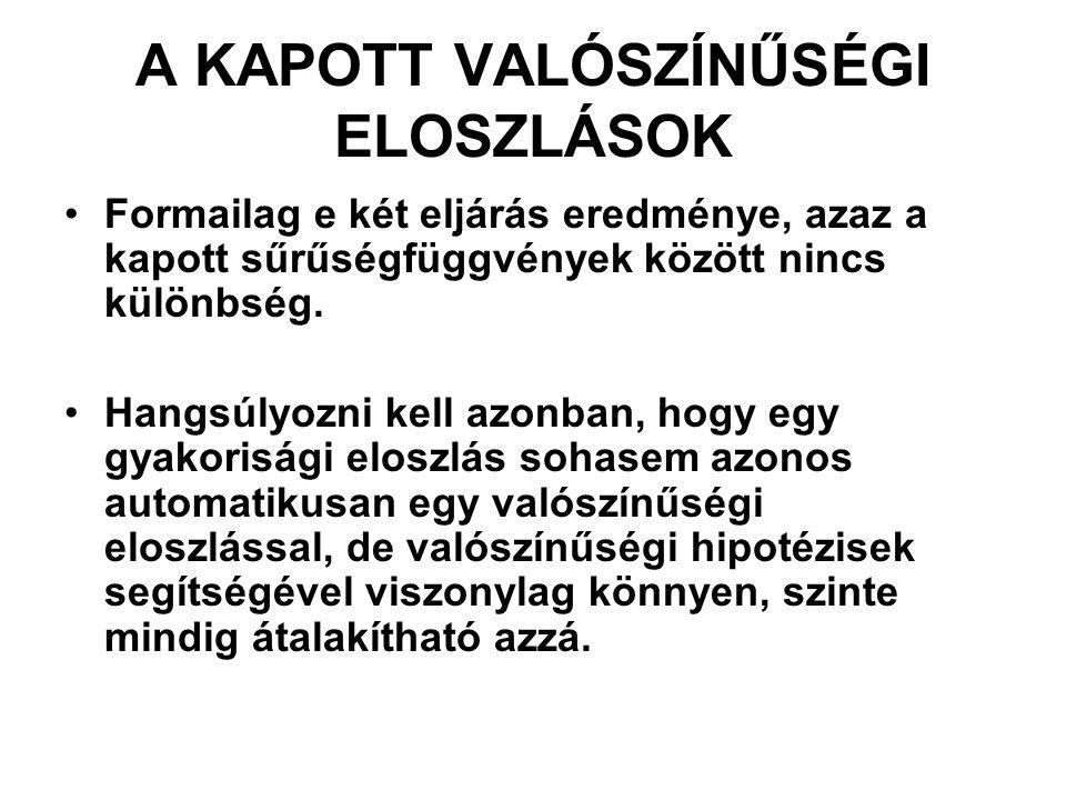 A KAPOTT VALÓSZÍNŰSÉGI ELOSZLÁSOK