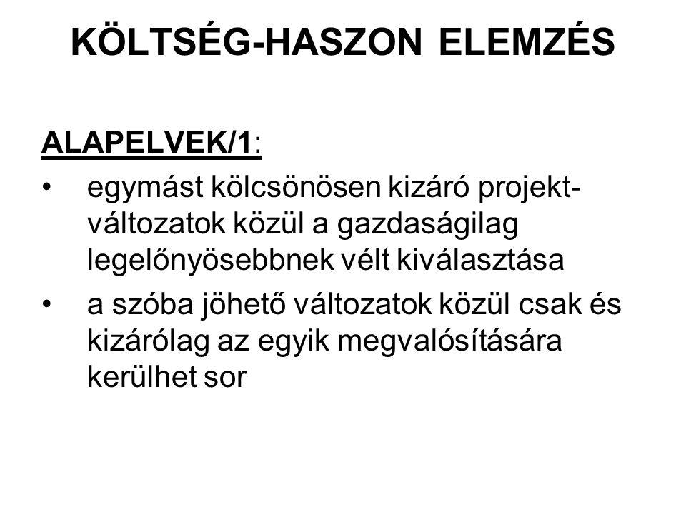 KÖLTSÉG-HASZON ELEMZÉS
