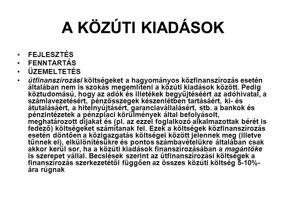 A KÖZÚTI KIADÁSOK FEJLESZTÉS FENNTARTÁS ÜZEMELTETÉS