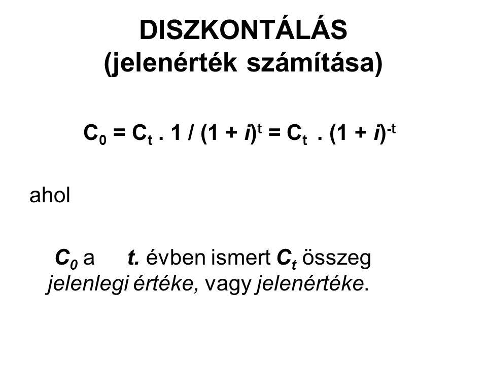 DISZKONTÁLÁS (jelenérték számítása)