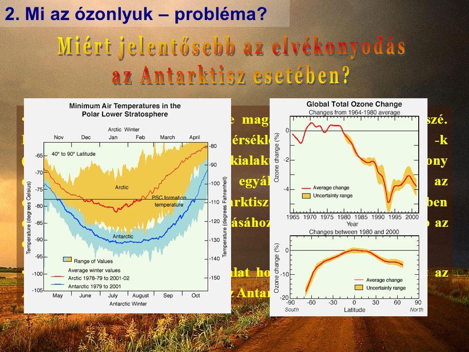 Miért jelentősebb az elvékonyodás az Antarktisz esetében