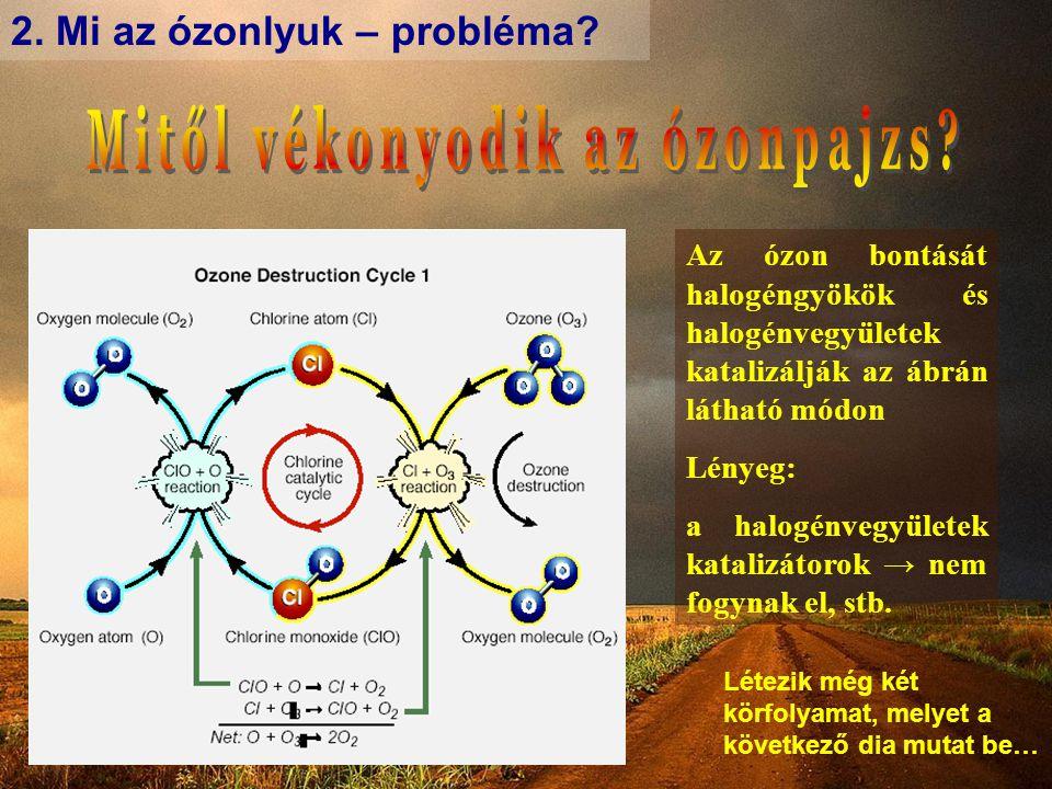 Mitől vékonyodik az ózonpajzs