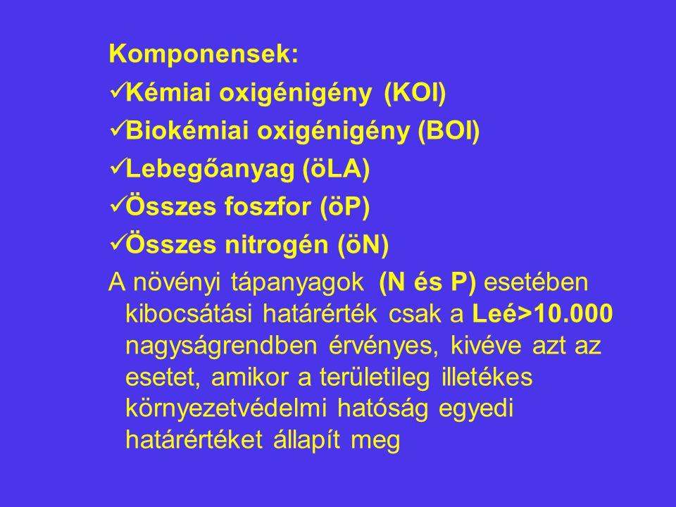 Komponensek: Kémiai oxigénigény (KOI) Biokémiai oxigénigény (BOI)