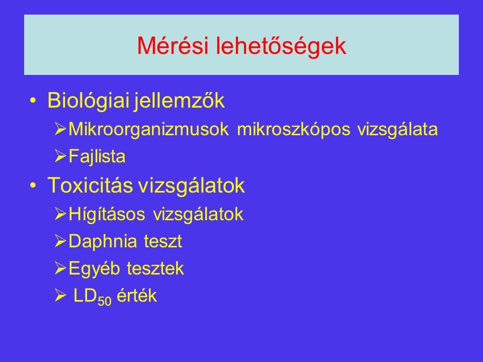 Mérési lehetőségek Biológiai jellemzők Toxicitás vizsgálatok