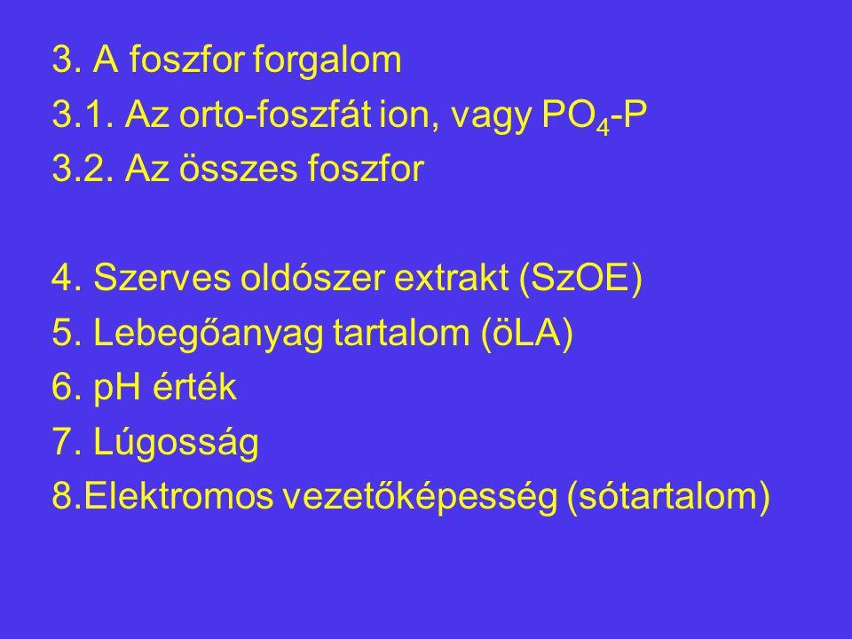 3. A foszfor forgalom 3.1. Az orto-foszfát ion, vagy PO4-P. 3.2. Az összes foszfor. 4. Szerves oldószer extrakt (SzOE)