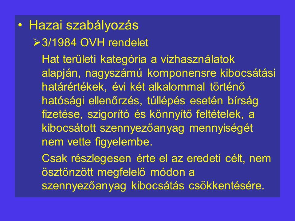 Hazai szabályozás 3/1984 OVH rendelet