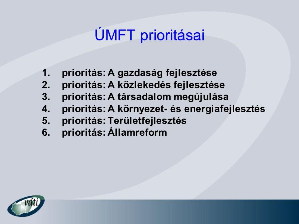ÚMFT prioritásai prioritás: A gazdaság fejlesztése