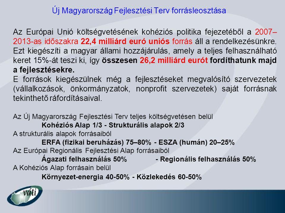 Új Magyarország Fejlesztési Terv forrásleosztása