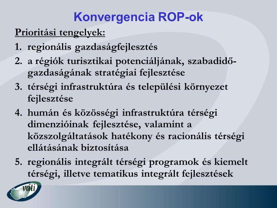 Konvergencia ROP-ok Prioritási tengelyek: