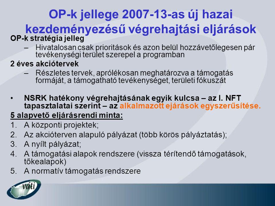 OP-k jellege 2007-13-as új hazai kezdeményezésű végrehajtási eljárások