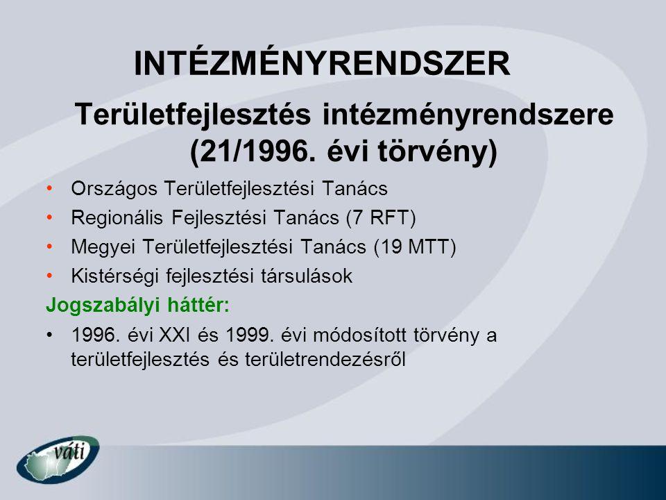 Területfejlesztés intézményrendszere (21/1996. évi törvény)