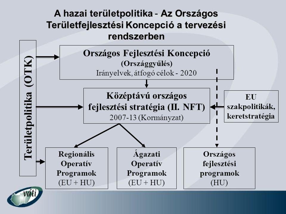 Területpolitika (OTK)