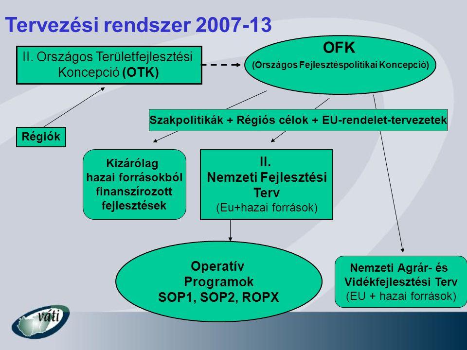 Tervezési rendszer 2007-13 OFK II. Országos Területfejlesztési