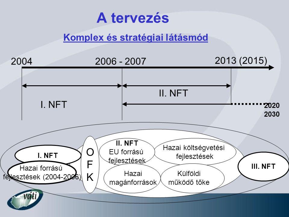 Komplex és stratégiai látásmód