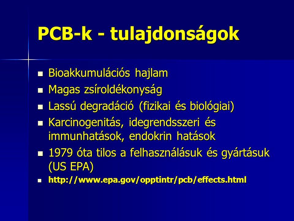 PCB-k - tulajdonságok Bioakkumulációs hajlam Magas zsíroldékonyság