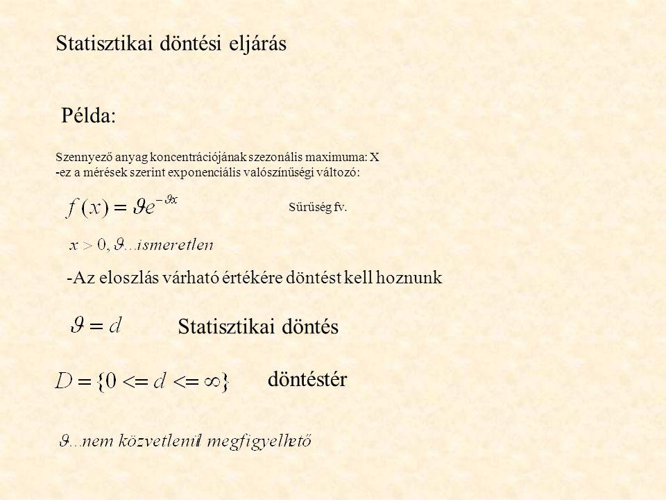Statisztikai döntési eljárás
