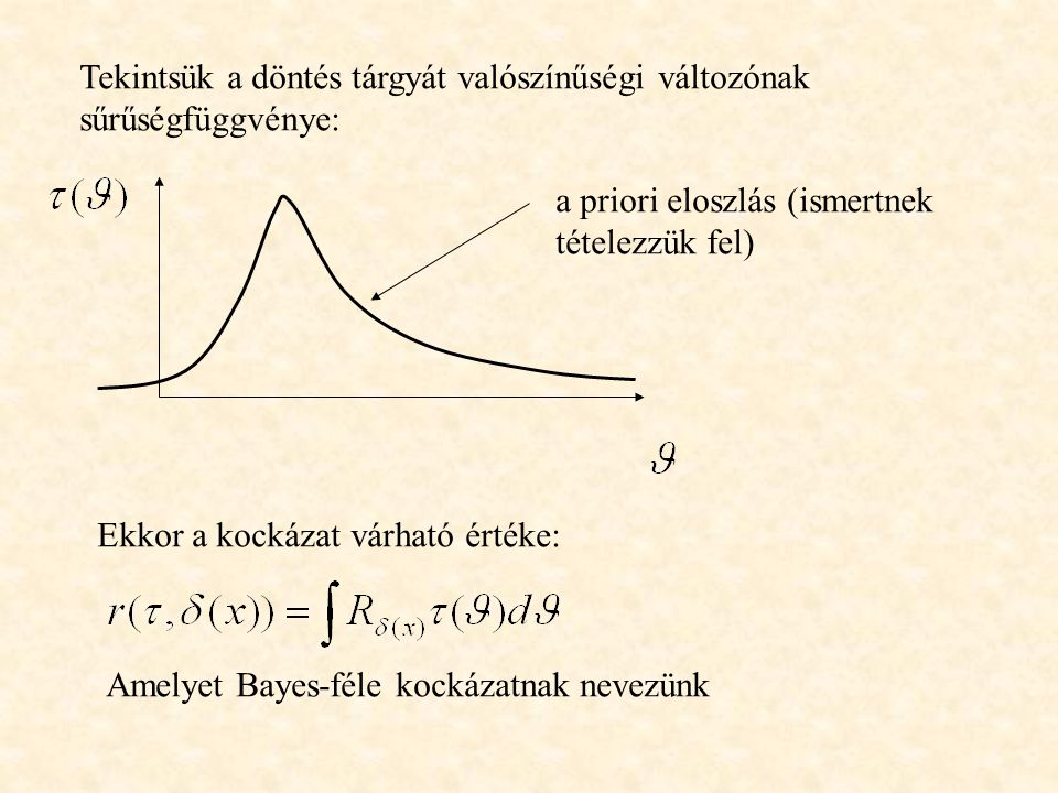 Tekintsük a döntés tárgyát valószínűségi változónak