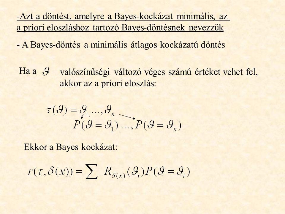 -Azt a döntést, amelyre a Bayes-kockázat minimális, az