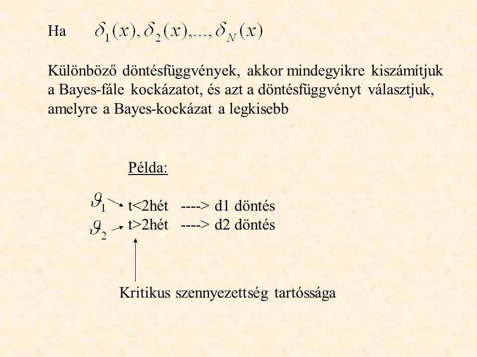 Ha Különböző döntésfüggvények, akkor mindegyikre kiszámítjuk. a Bayes-fále kockázatot, és azt a döntésfüggvényt választjuk,