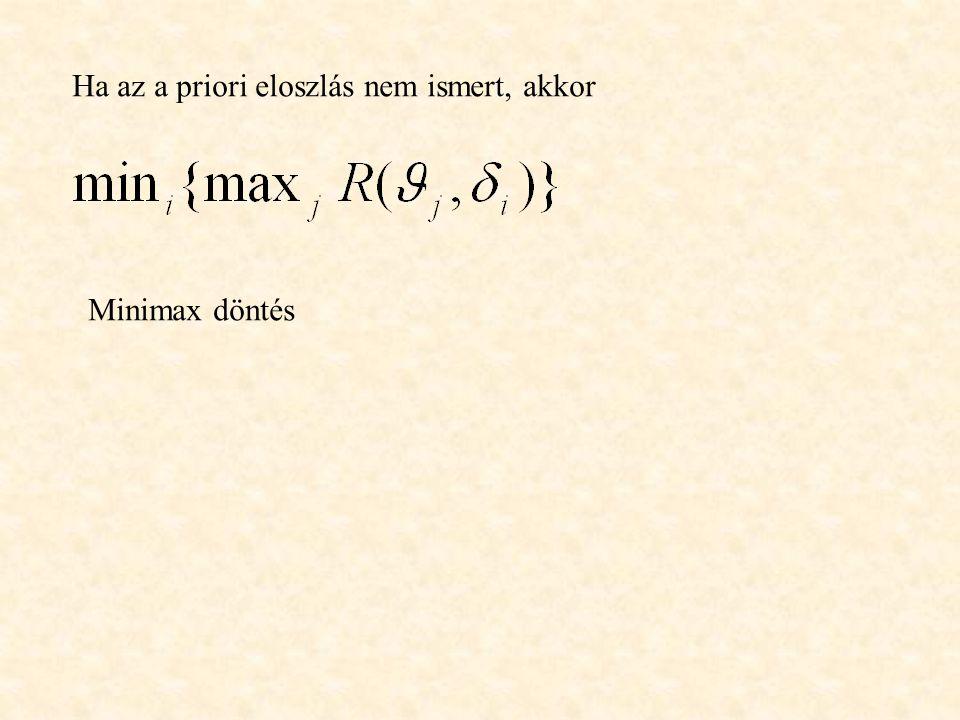 Ha az a priori eloszlás nem ismert, akkor