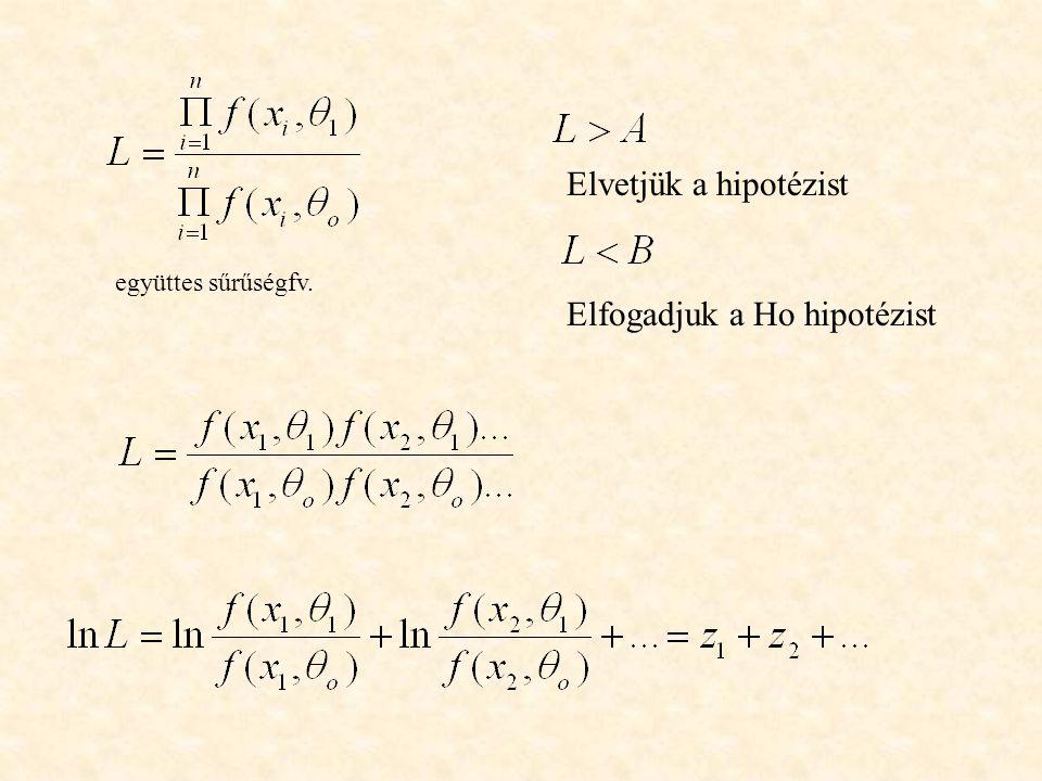 Elfogadjuk a Ho hipotézist