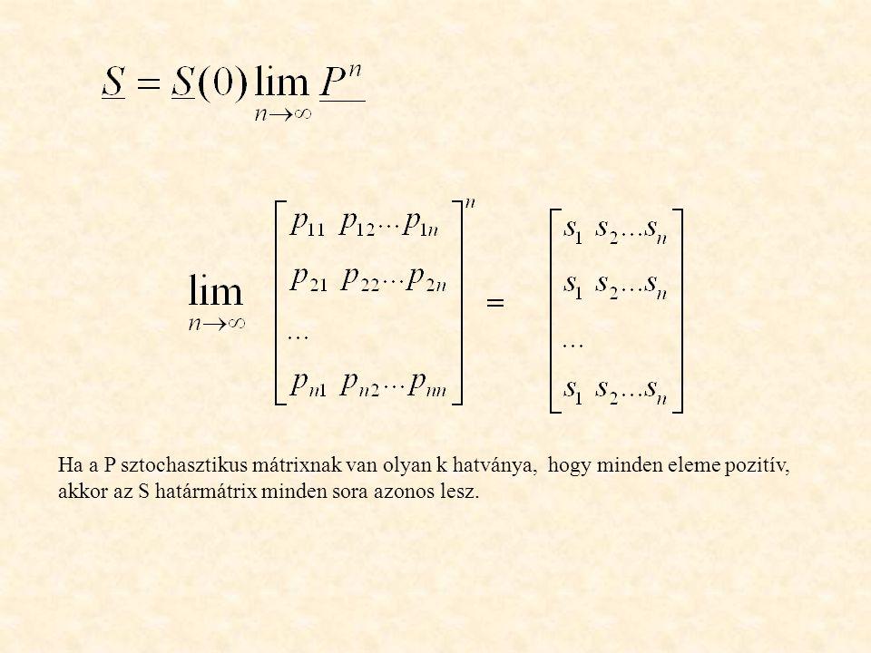 Ha a P sztochasztikus mátrixnak van olyan k hatványa, hogy minden eleme pozitív,