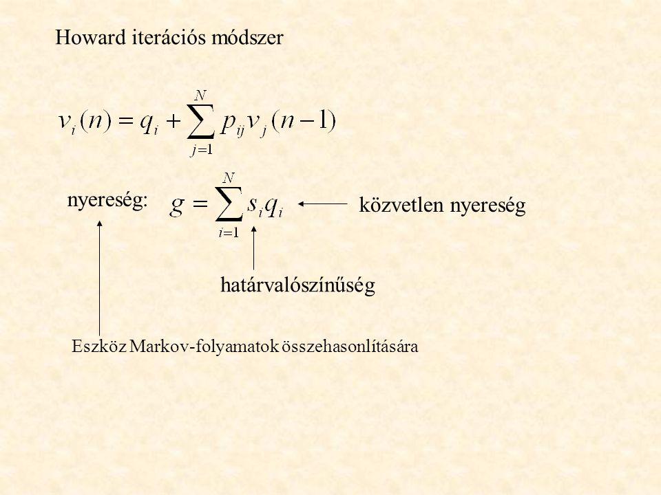 Howard iterációs módszer