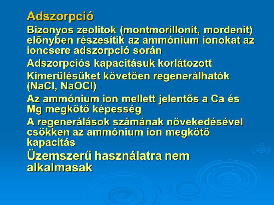 Adszorpció Bizonyos zeolitok (montmorillonit, mordenit) előnyben részesítik az ammónium ionokat az ioncsere adszorpció során.