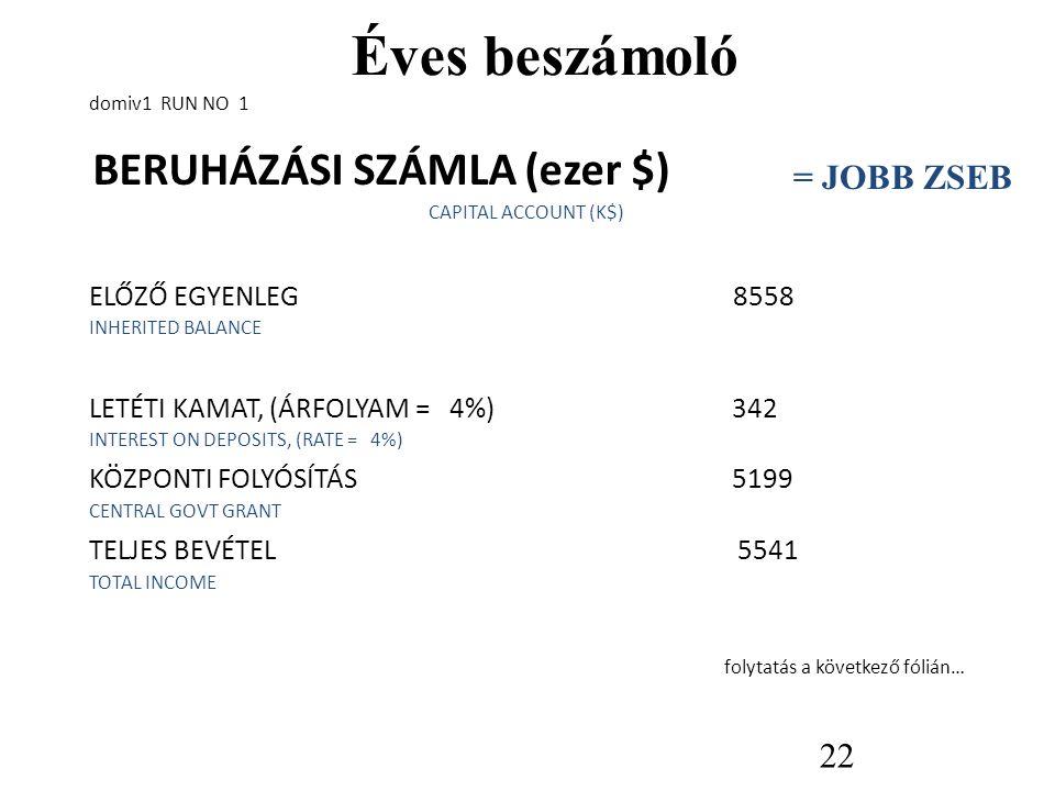 Éves beszámoló = JOBB ZSEB ELŐZŐ EGYENLEG 8558