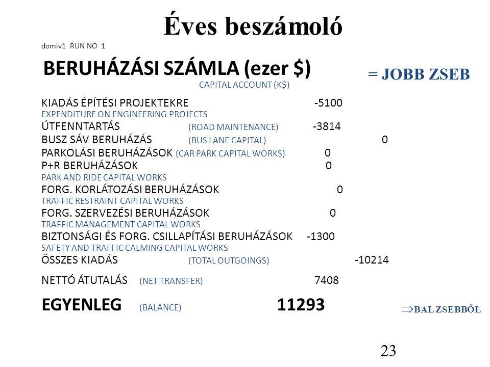 Éves beszámoló EGYENLEG (BALANCE) 11293 = JOBB ZSEB