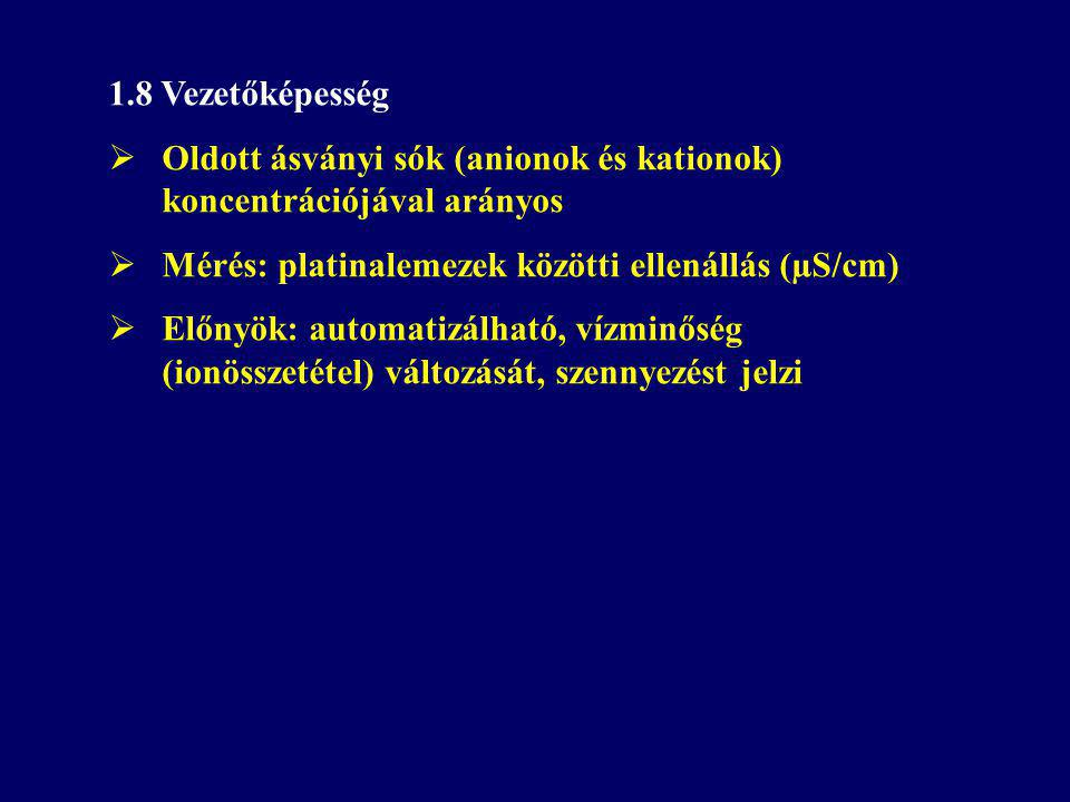 1.8 Vezetőképesség Oldott ásványi sók (anionok és kationok) koncentrációjával arányos. Mérés: platinalemezek közötti ellenállás (µS/cm)