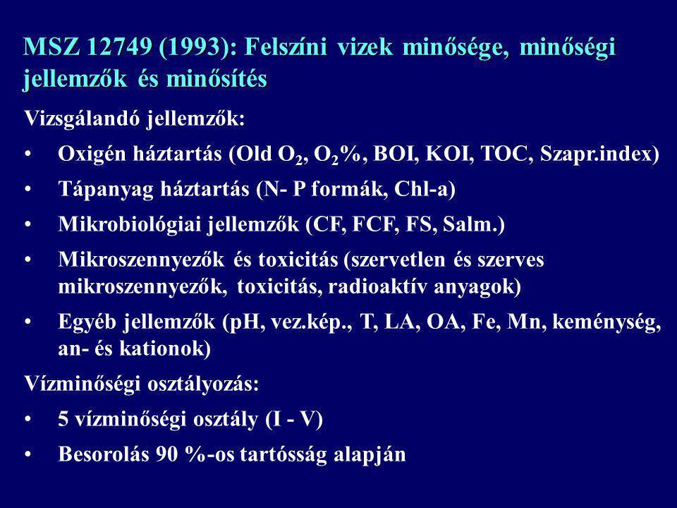 MSZ 12749 (1993): Felszíni vizek minősége, minőségi jellemzők és minősítés