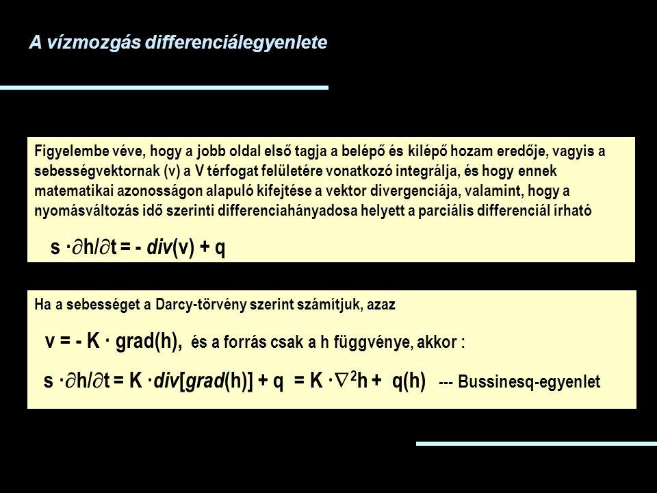 A vízmozgás differenciálegyenlete