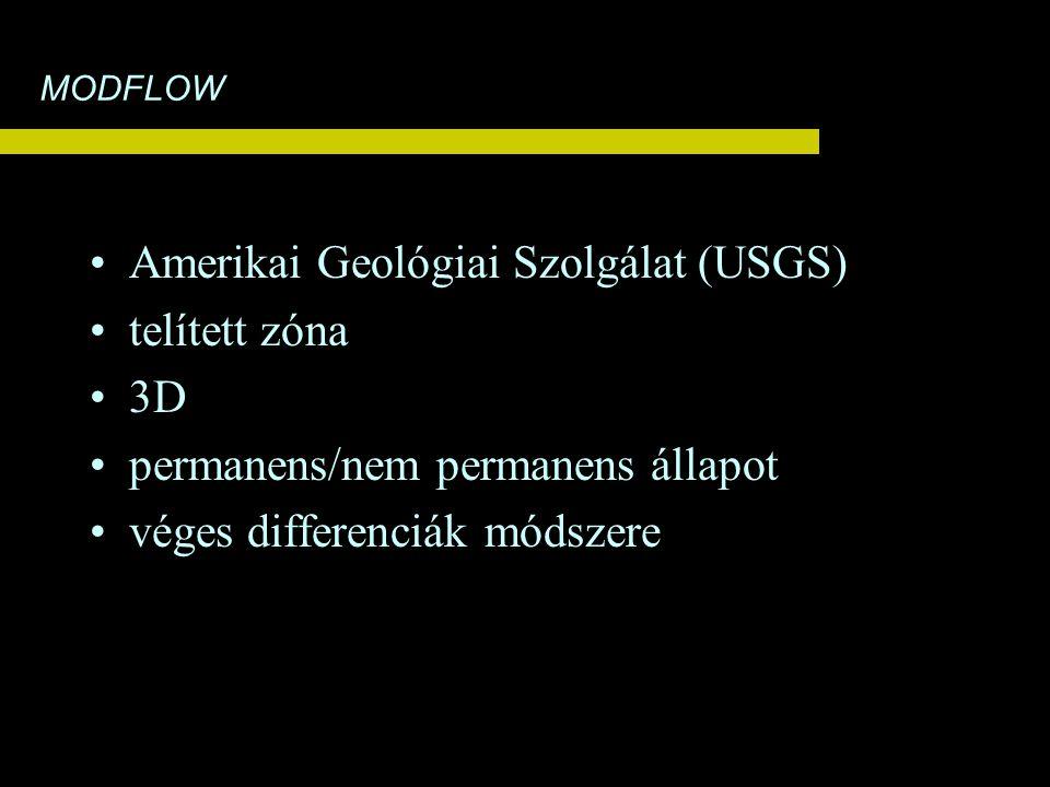 Amerikai Geológiai Szolgálat (USGS) telített zóna 3D