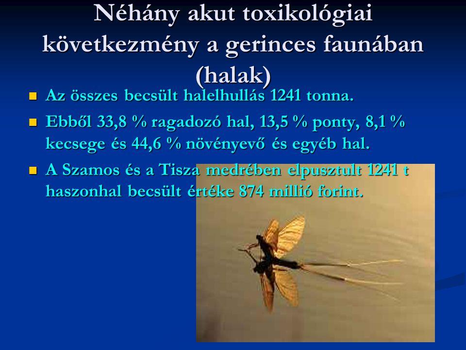 Néhány akut toxikológiai következmény a gerinces faunában (halak)