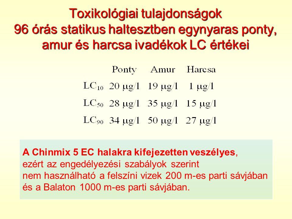 Toxikológiai tulajdonságok 96 órás statikus haltesztben egynyaras ponty, amur és harcsa ivadékok LC értékei