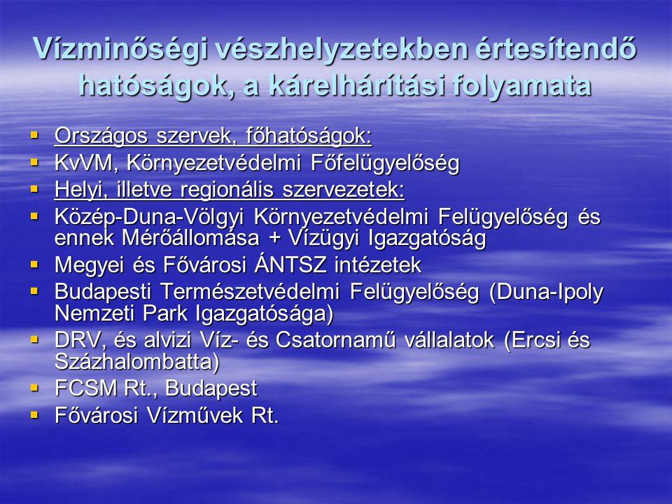Vízminőségi vészhelyzetekben értesítendő hatóságok, a kárelhárítási folyamata