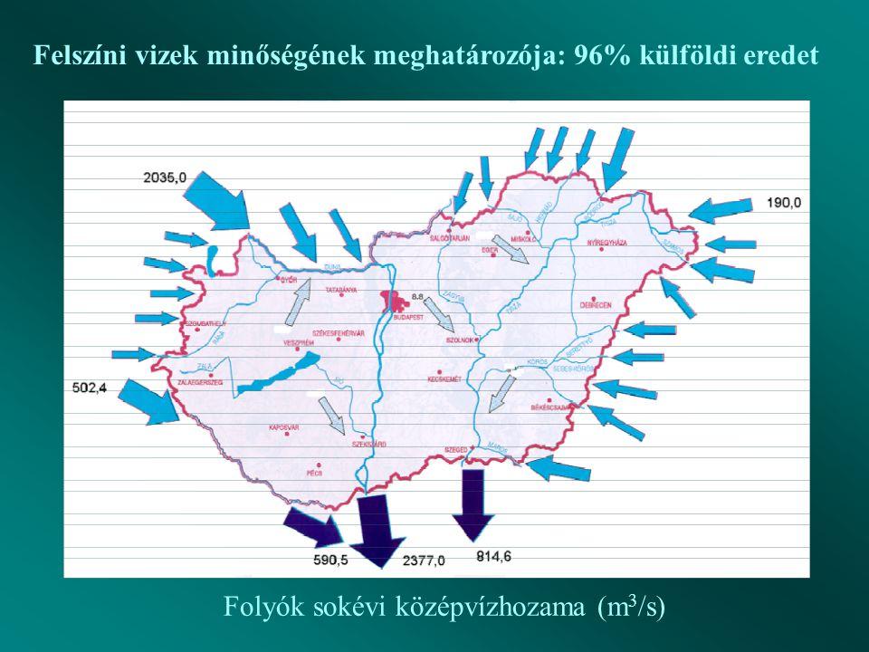 Felszíni vizek minőségének meghatározója: 96% külföldi eredet