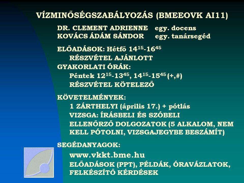 VÍZMINŐSÉGSZABÁLYOZÁS (BMEEOVK AI11)