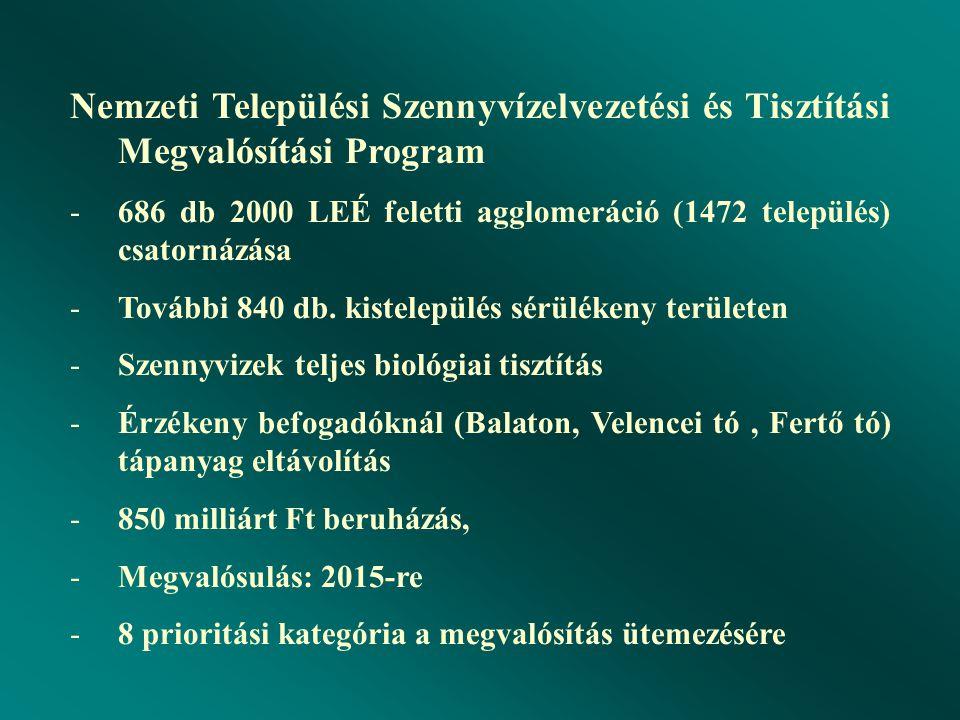 Nemzeti Települési Szennyvízelvezetési és Tisztítási Megvalósítási Program