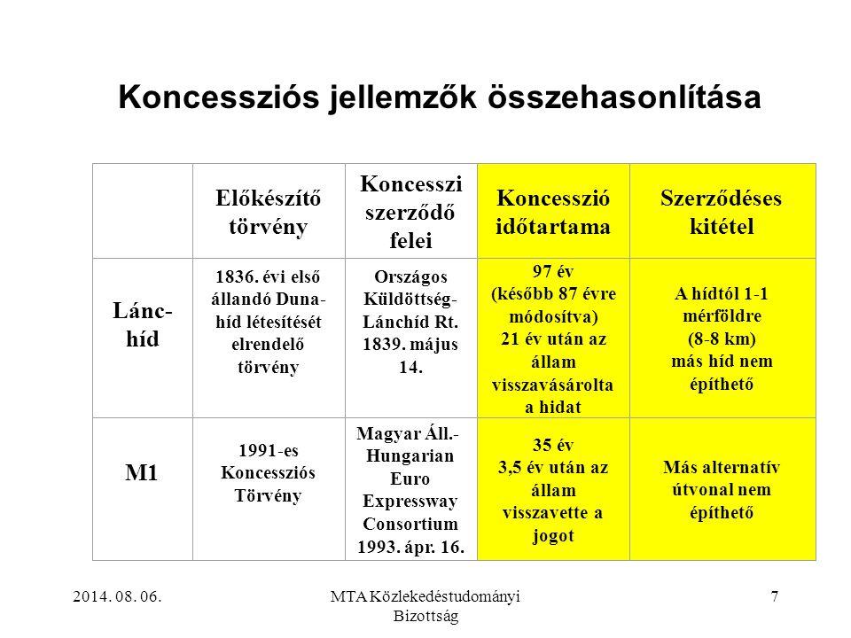 Koncessziós jellemzők összehasonlítása