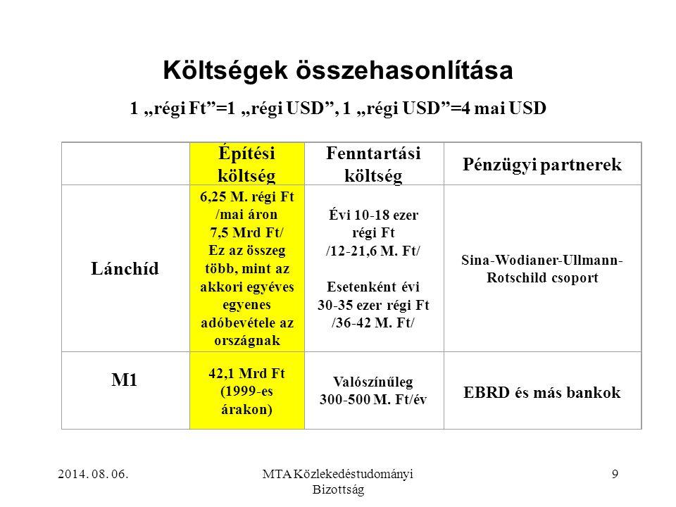 Sina-Wodianer-Ullmann-Rotschild csoport