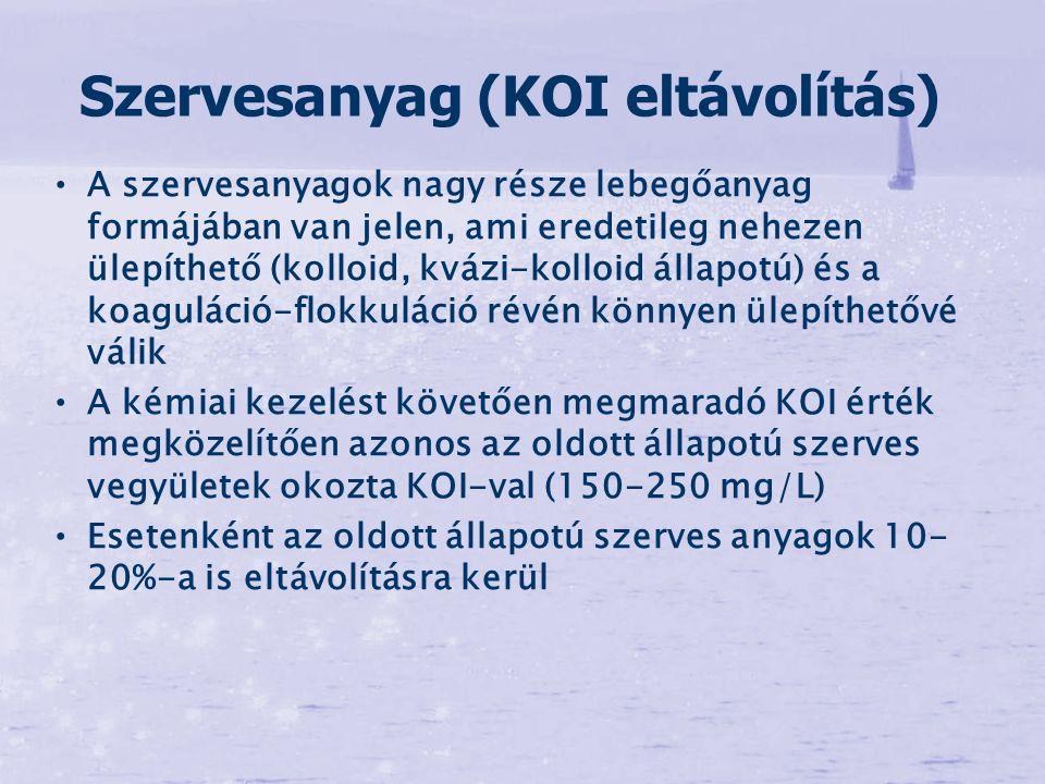 Szervesanyag (KOI eltávolítás)