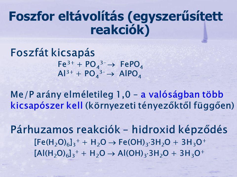 Foszfor eltávolítás (egyszerűsített reakciók)