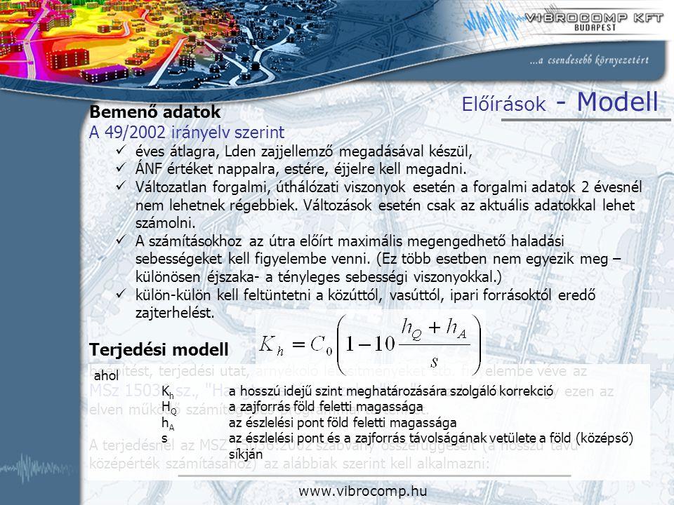 Előírások - Modell Bemenő adatok A 49/2002 irányelv szerint