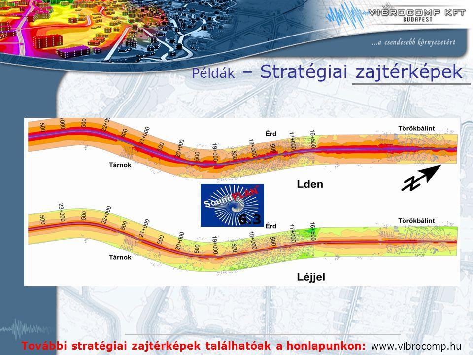 Példák – Stratégiai zajtérképek