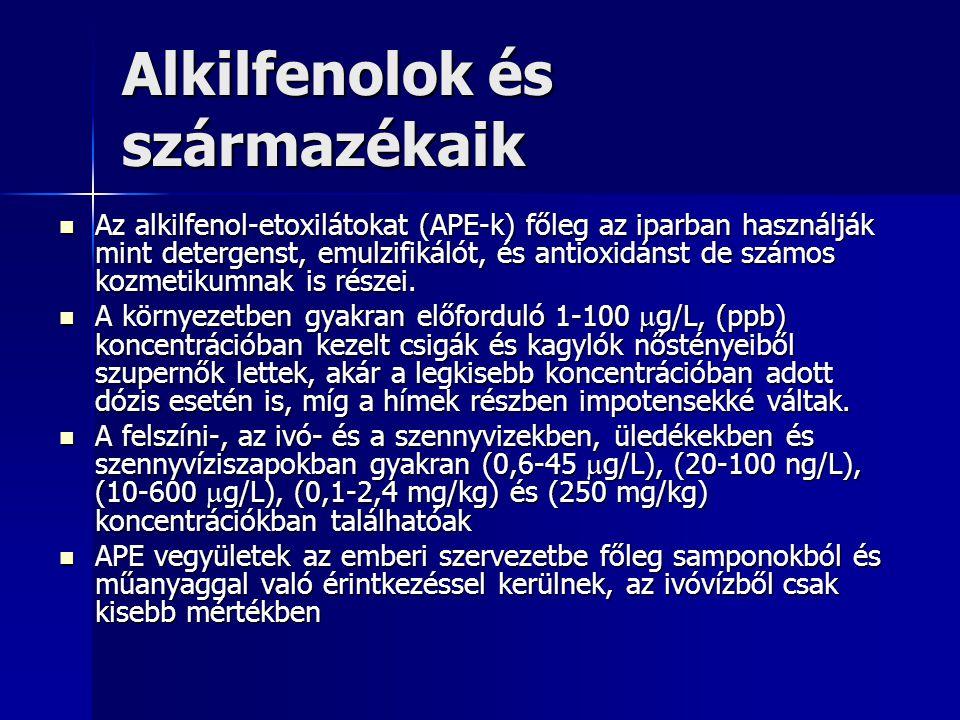 Alkilfenolok és származékaik