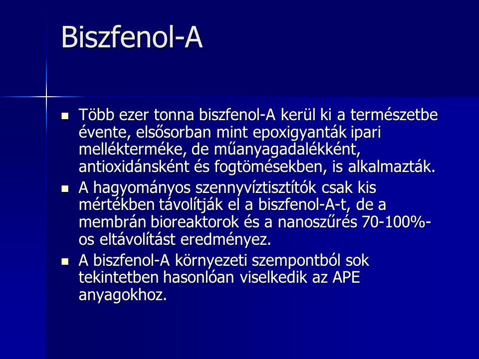 Biszfenol-A