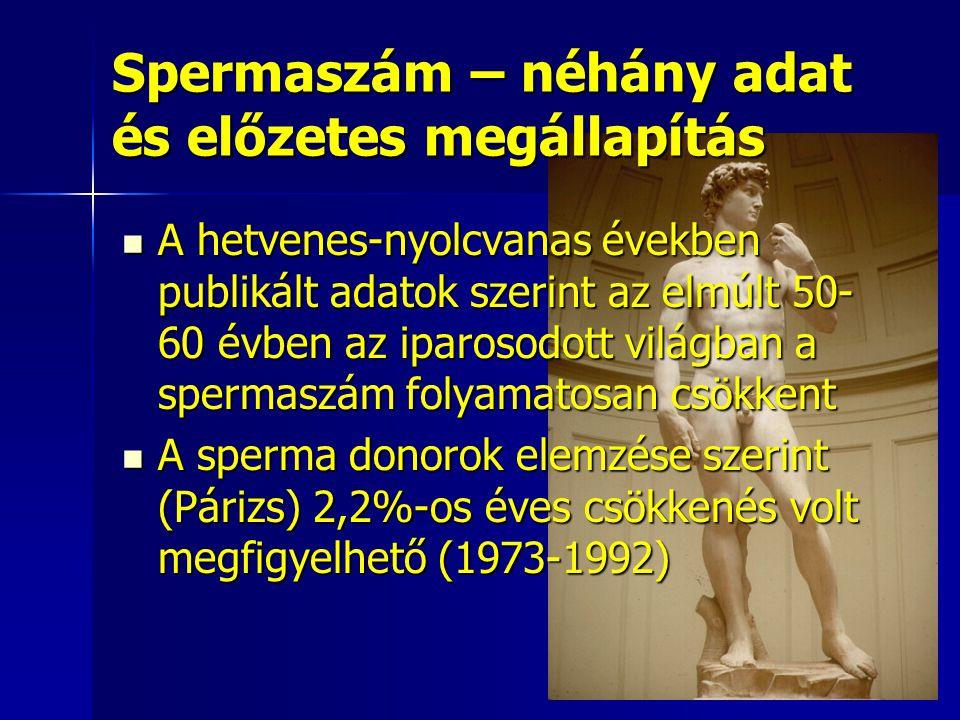 Spermaszám – néhány adat és előzetes megállapítás